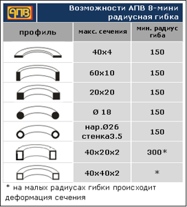 APV_8_mini_vozmognosti